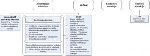 sertifikacijas_komiteja